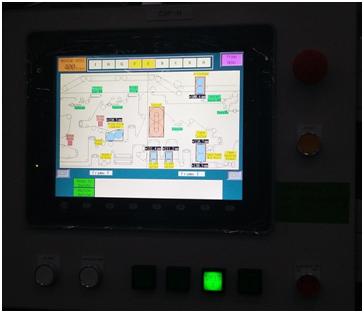 Process Machine Monitoring